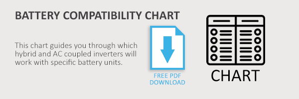 Click here to download the chart